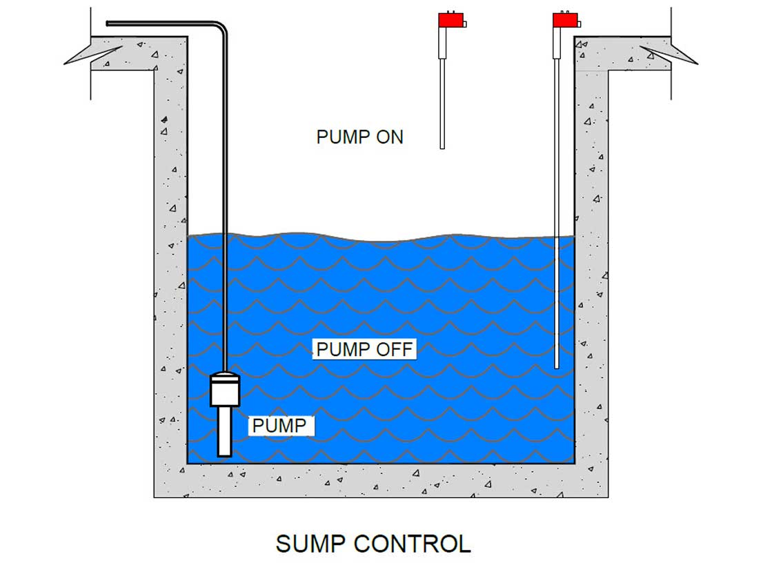 Point Level Switch Liquid: Liquid Level Switch Wiring Diagram At Gundyle.co
